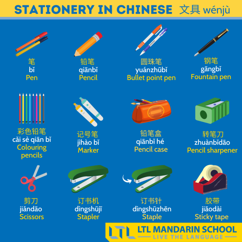 School vocabulary in Chinese